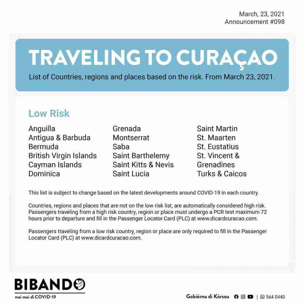 Coronavirus in Curacao Updates | Dive Travel Curacao